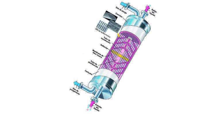 3m-contactores-extraccion-dioxido-carbono-agua