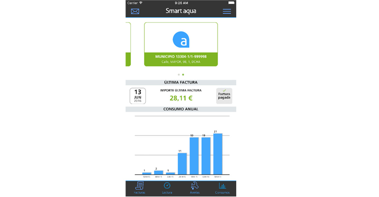 aqualia-grupocmc-sistema-gestion-contratos-agua-app
