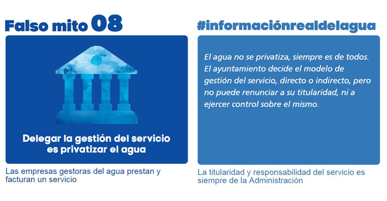 aqualia-mito-gestion-servicio-privatizar-agua
