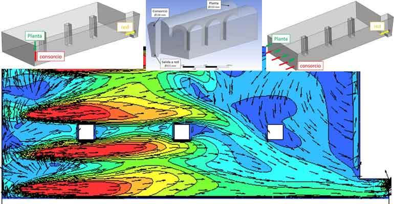 Estudio hidrodinámico de un tanque de abastecimiento de agua potable mediante herramientas de simulación computacional (CFD)