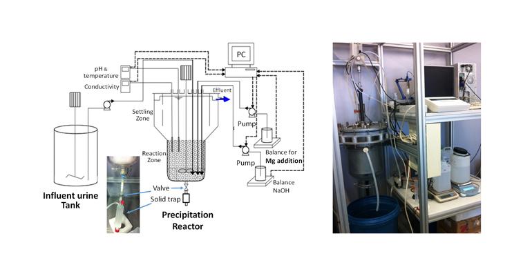 calagua-investigacion-viabilidad-recuperar-fosforo-aguas-residuales