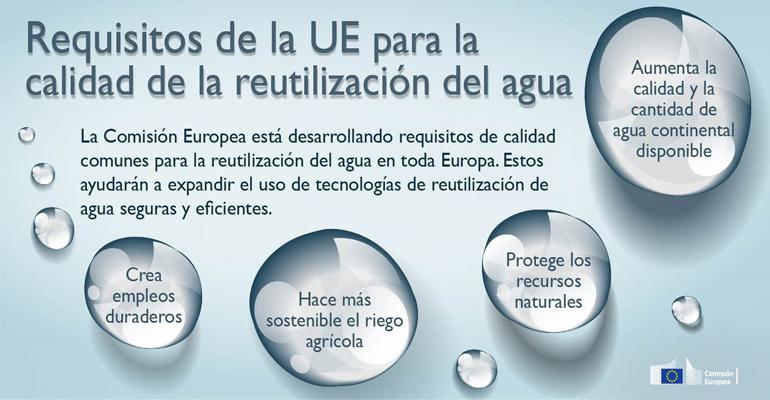comision-europea-requisitos-calidad-agua-reutilizada