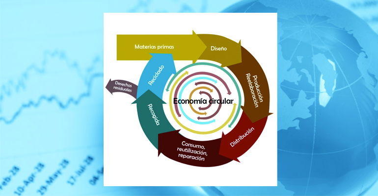 cotec-agua-economia-circular