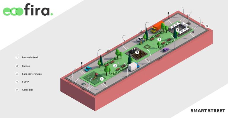 Efiaqua y Ecofira recrearán una smart street con los últimos avances tecnológicos urbanos