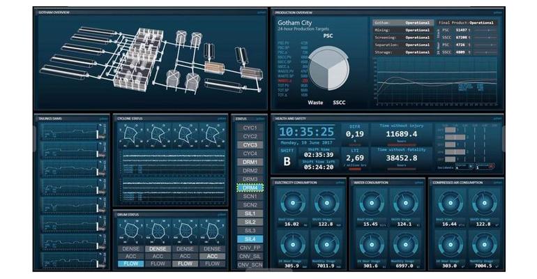emasesa-industria-integracion-datos-operacional