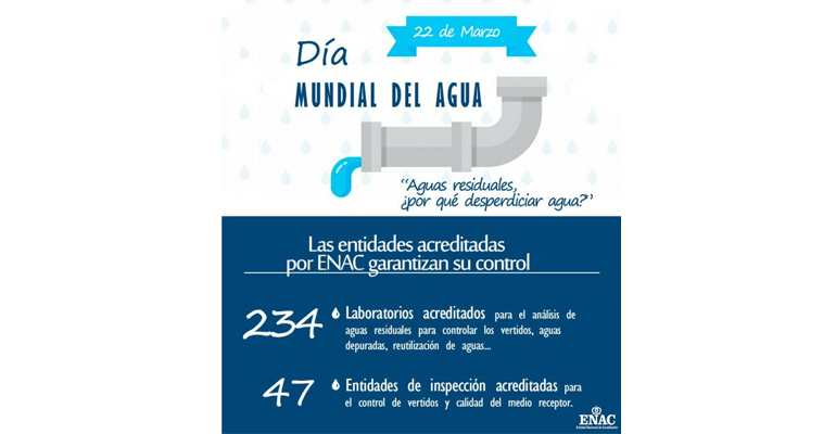 enac-acreditarse-control-calidad-agua-gestion-vertidos