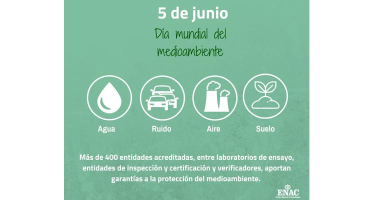enac-entidades-acreditadas-proteccion-medio-ambiente