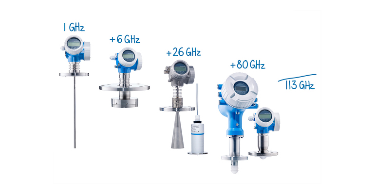 endress-hauser-instrumentos-medicion-nivel-radar-proceso