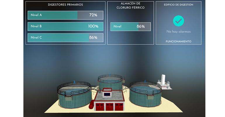 dam-gemelo-digital-gestion-estaciones-depuradoras-aguas-residuales