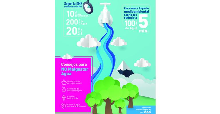 fundacion-aquae-consejos-ahorrar-agua
