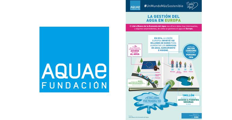 fundacion-aquae-consumo-agua-europa
