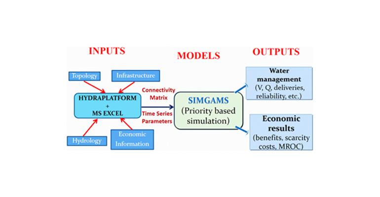 iiama-metodologia-tarifas-agua-recursos-hidricos