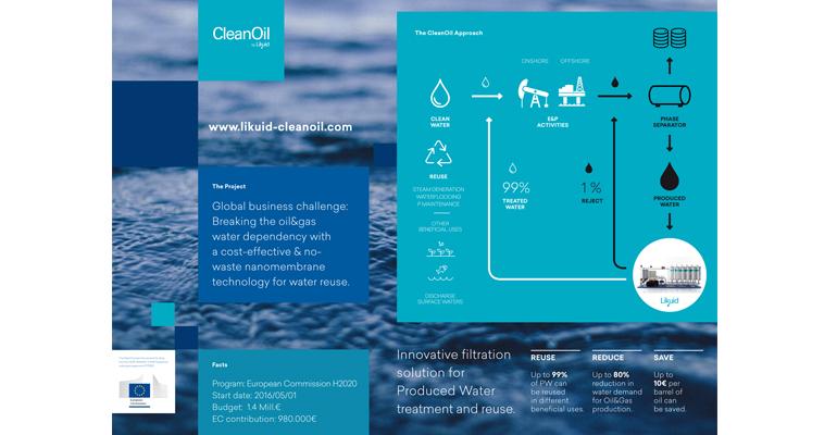 likuid-nanotek-cleanoil-tecnologia-filtracion-ceramica-tratamiento-reutilizacion-aguas-aceitosas