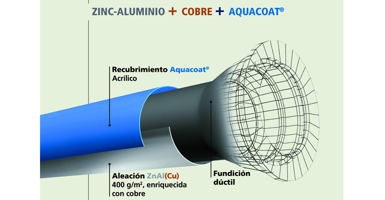 procesos-sistemas-solucion-corrosion-global-canalizaciones-agua