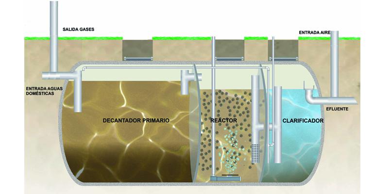 remosa-depuradora-aguas-residuales-domesticas-fangos-activados-lecho-movil-grafico