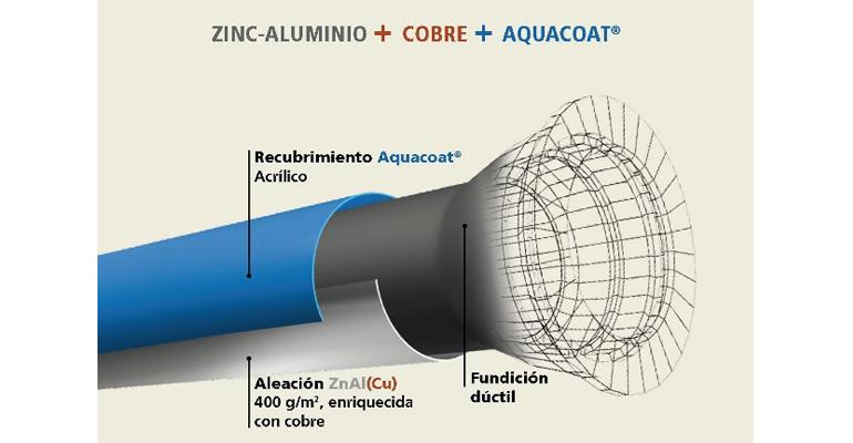 saint-gobaon-pam-innovacion-revestimientos-tuberias-fundicion-ductil-biozinalium