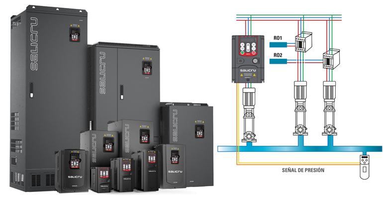 salicru-variador-frecuencia-sistemas-bombeo-agua