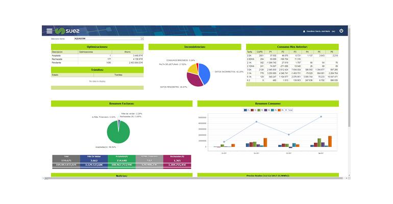 suez-herramienta-digital-gestion-integral-energia
