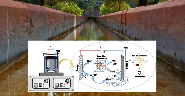 urjc-electroquimica-eliminar-contaminantes-organicos-aguas-residuales