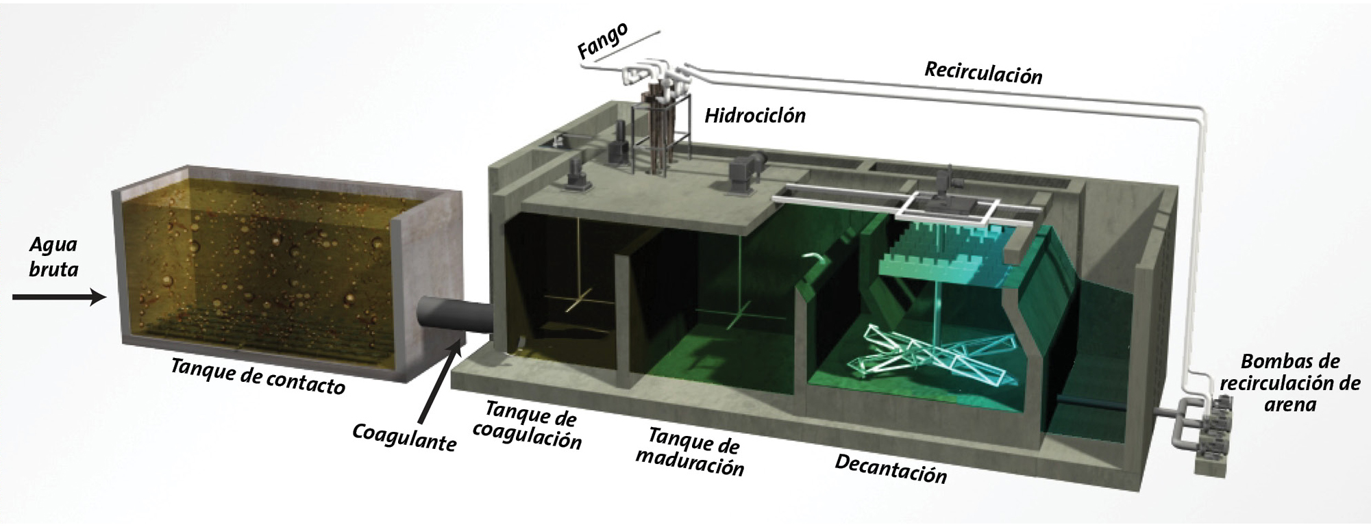 veolia-bioactiflo-aguas-tormentas