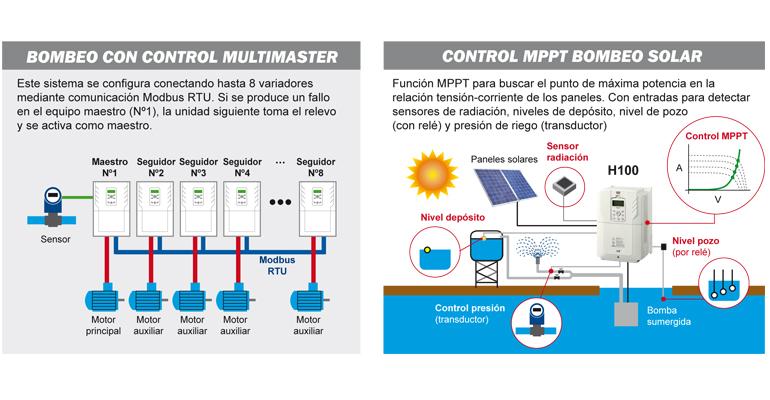 vmc-convertidor-variador-frecuencia-bombeo-solar-esquema
